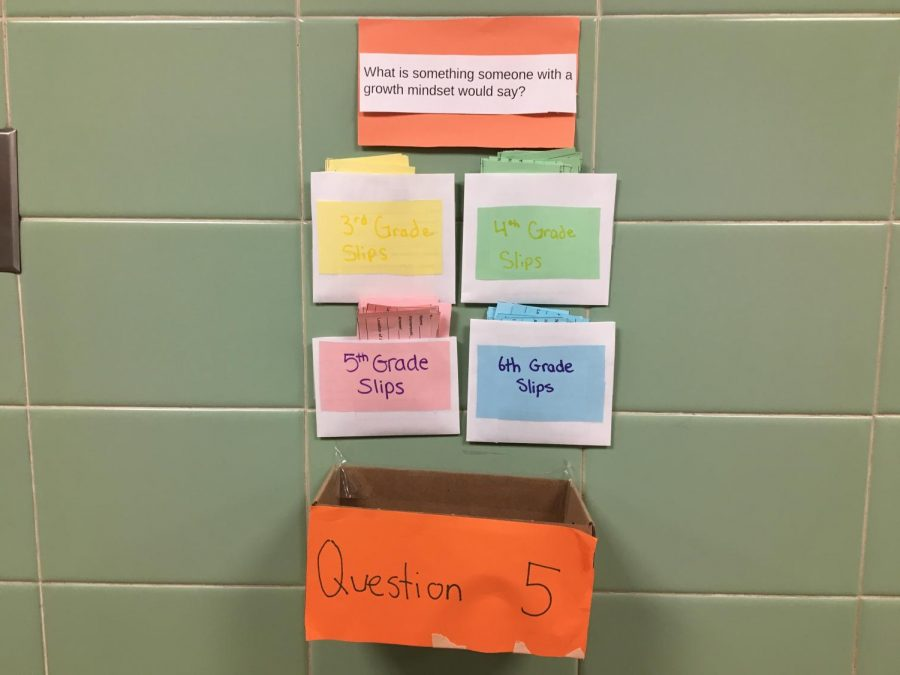 What is something someone with a growth mindset would say? is the question here. This growth mindset box is located on the first floor of the school.