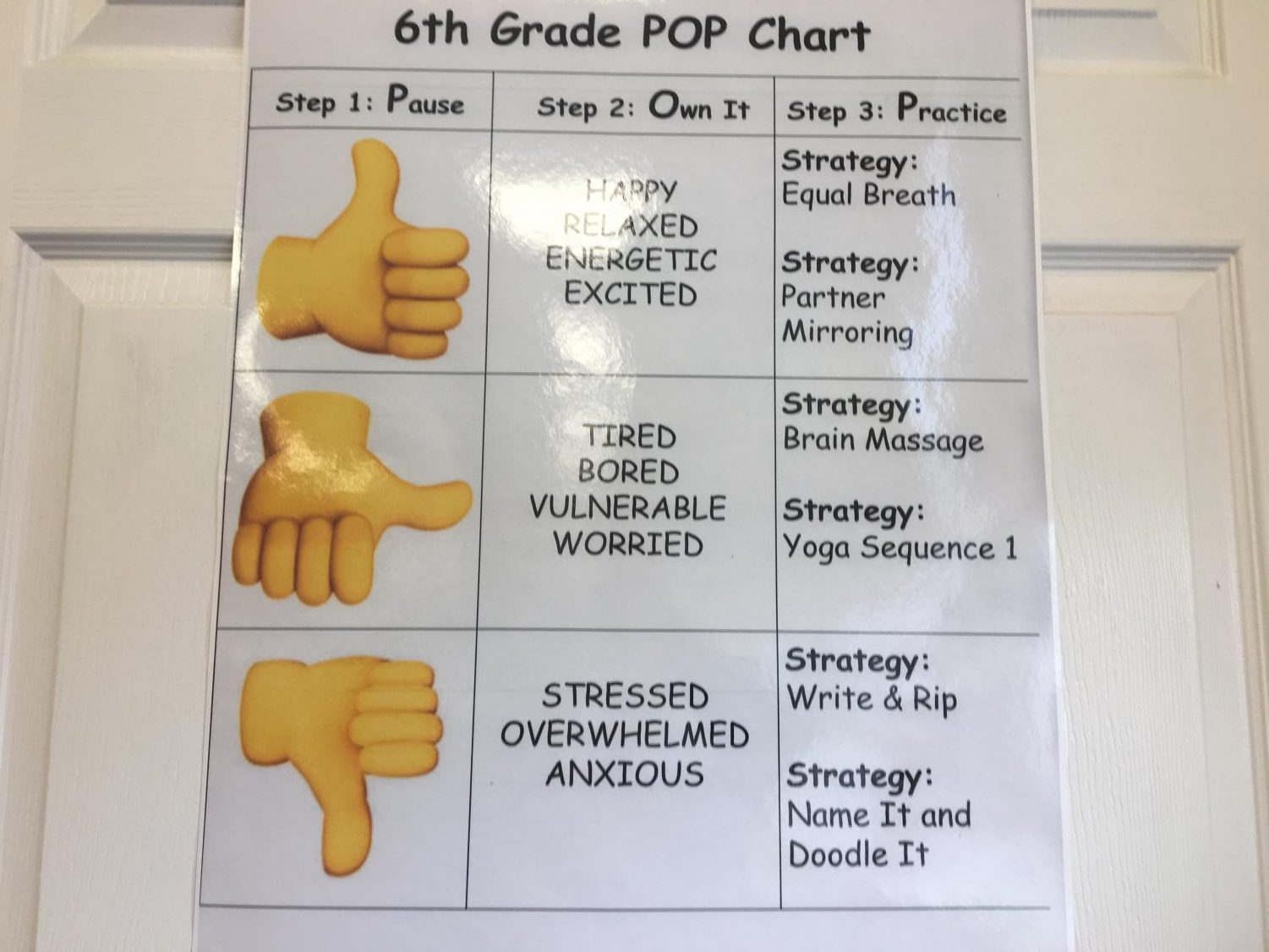Every sixth grade classroom has the same POP chart. It uses a thumbs up and thumbs down picture to show emotions.